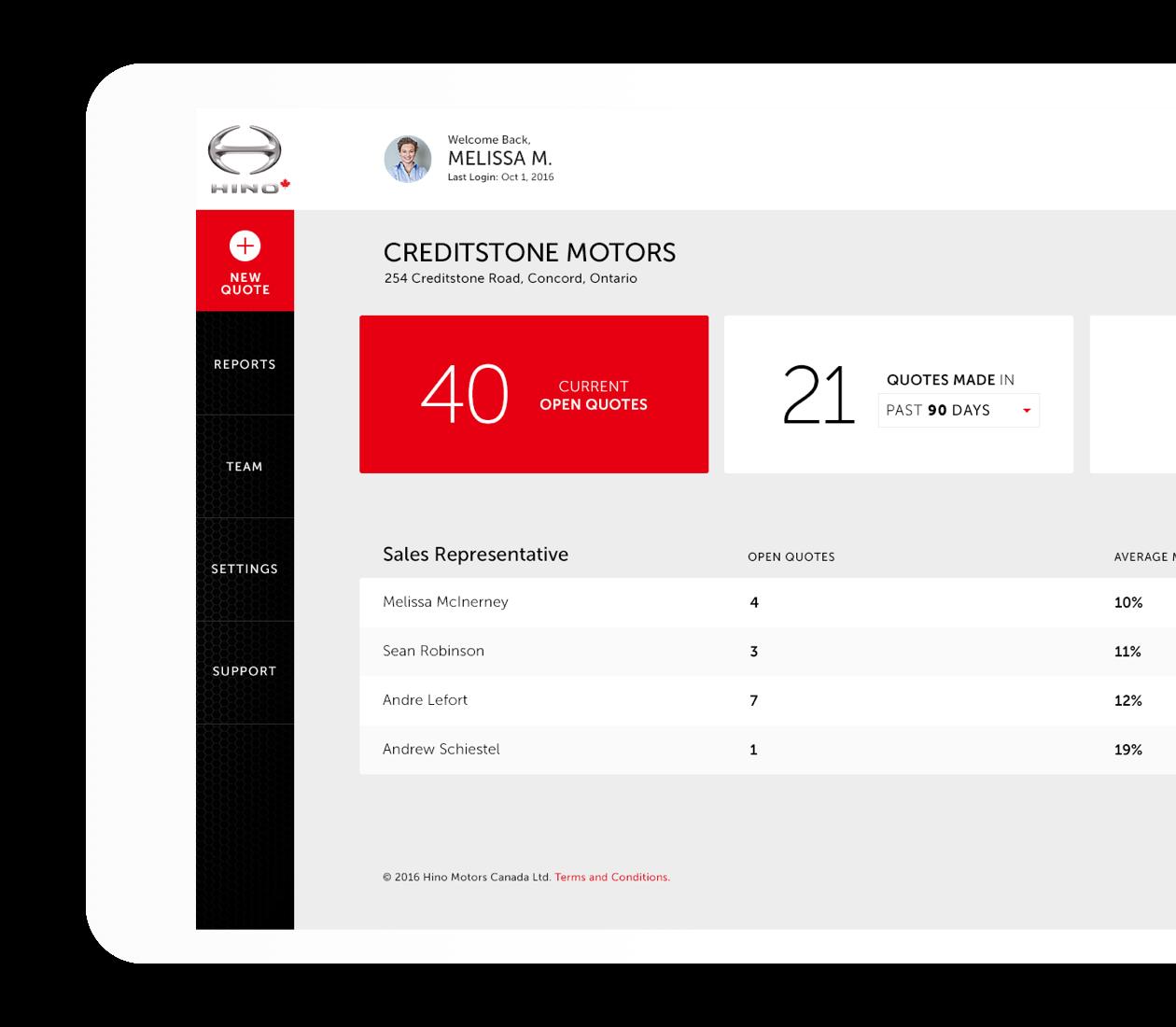 Hino Motors Spec dashboard loaded on a desktop